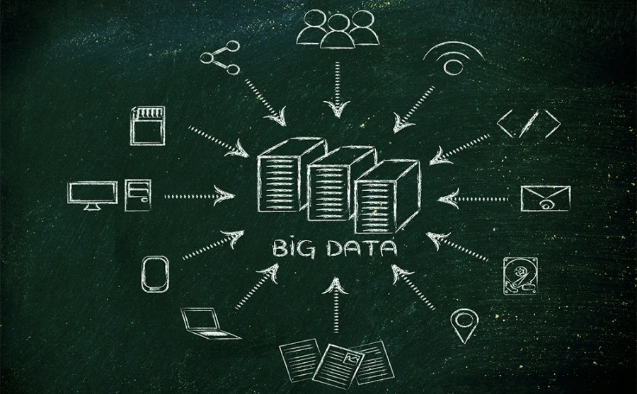 Big Data verwendet