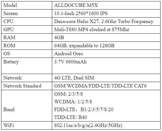 Alldocube M5X