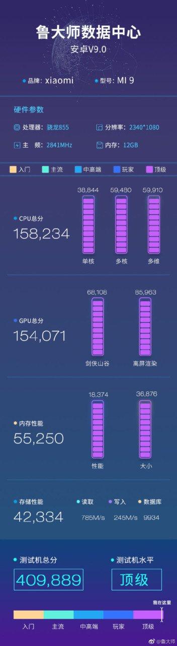Xiaomi Mi 9 Meister Lu