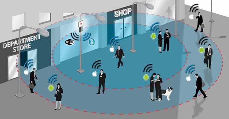 Smartphone-Markt in Australien
