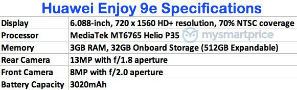 Huawei Enjoy 9e-Spezifikationen