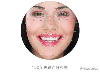 baidu Gesichtserkennung