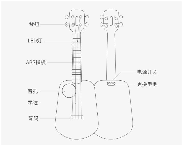 Xiaomi Populele 2 Intelligente Ukulele