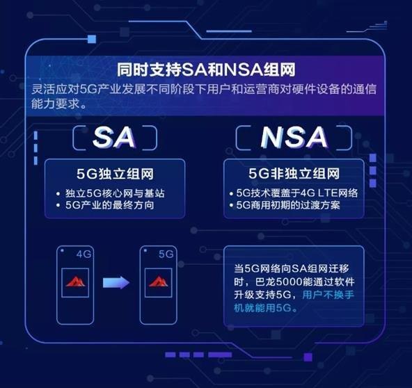 Huawei 5G Handy-Test: Das 5G-Netzwerk ist 6-mal schneller als 4G, aber es gibt mehr, als es scheint