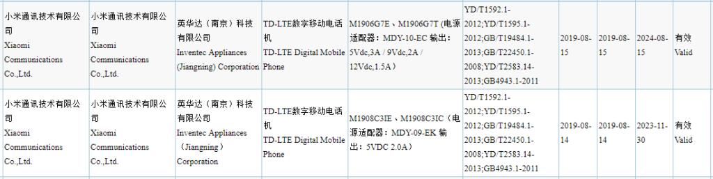 Redmi Note 8 3C zertifiziert