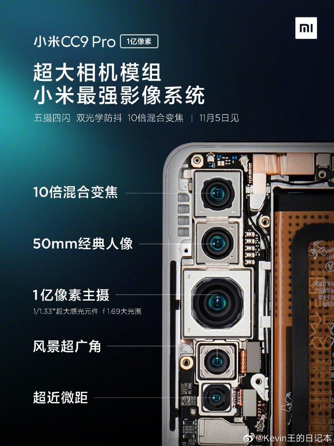 Mi CC9 Pro Kameraausschnitt