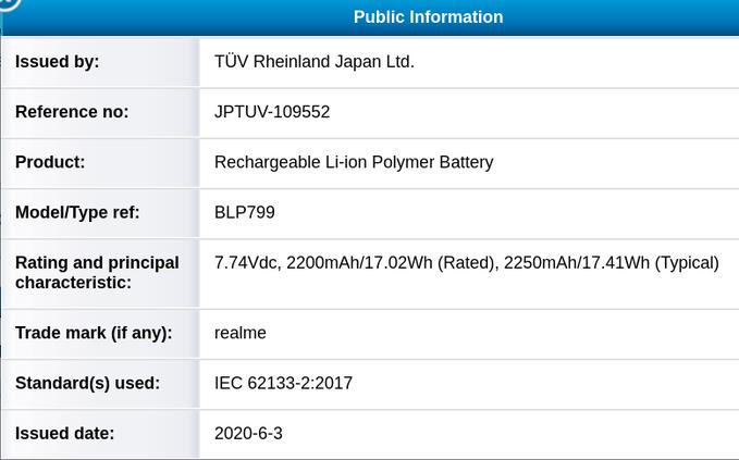 Realme TÜV Rheinland Batterie