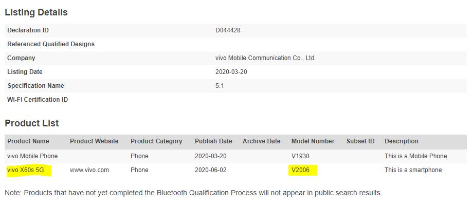 Vivo X60s 5G Bluetooth