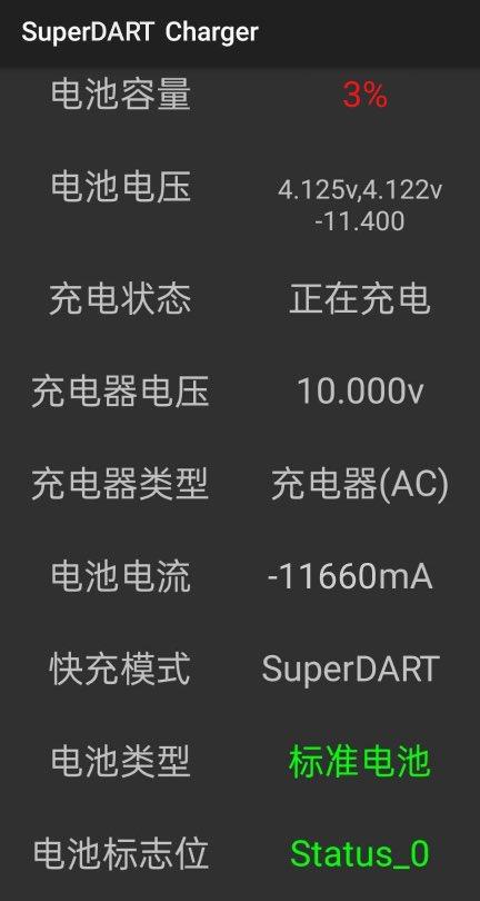 Realme 120W Ultra Dart Leck
