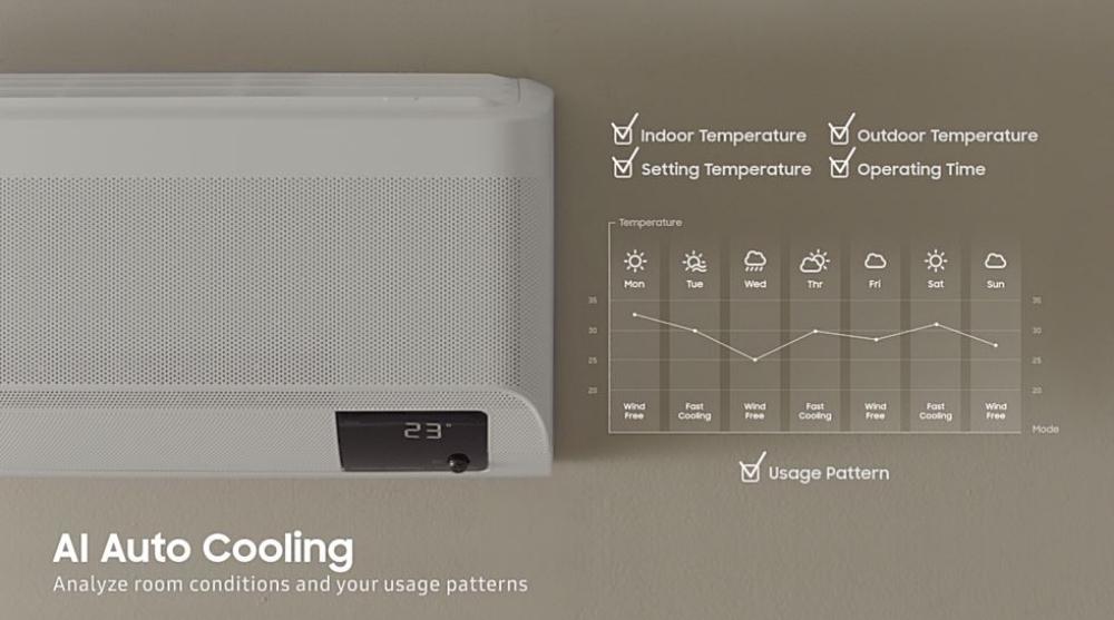 Samsung Windfree Klimaanlage