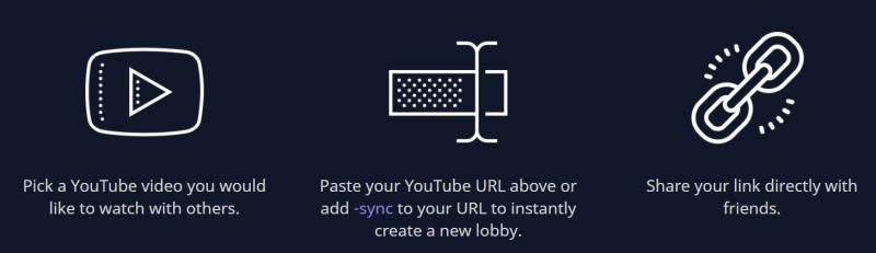 Youtube-Synchronisierung