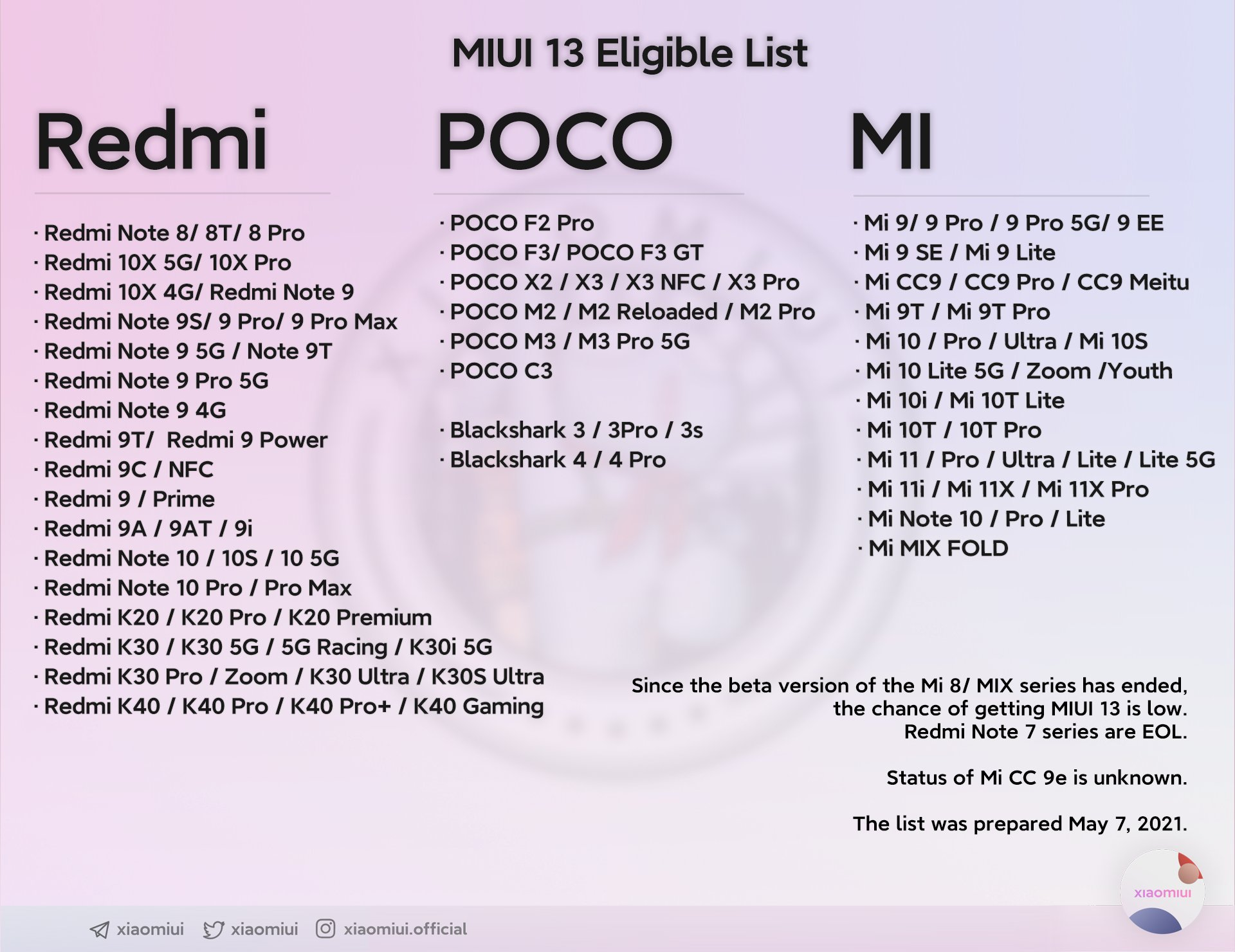 Según la política de actualización de Xiaomi estos dispositivos deberían recibir MIUI 13. Noticias Xiaomi Adictos